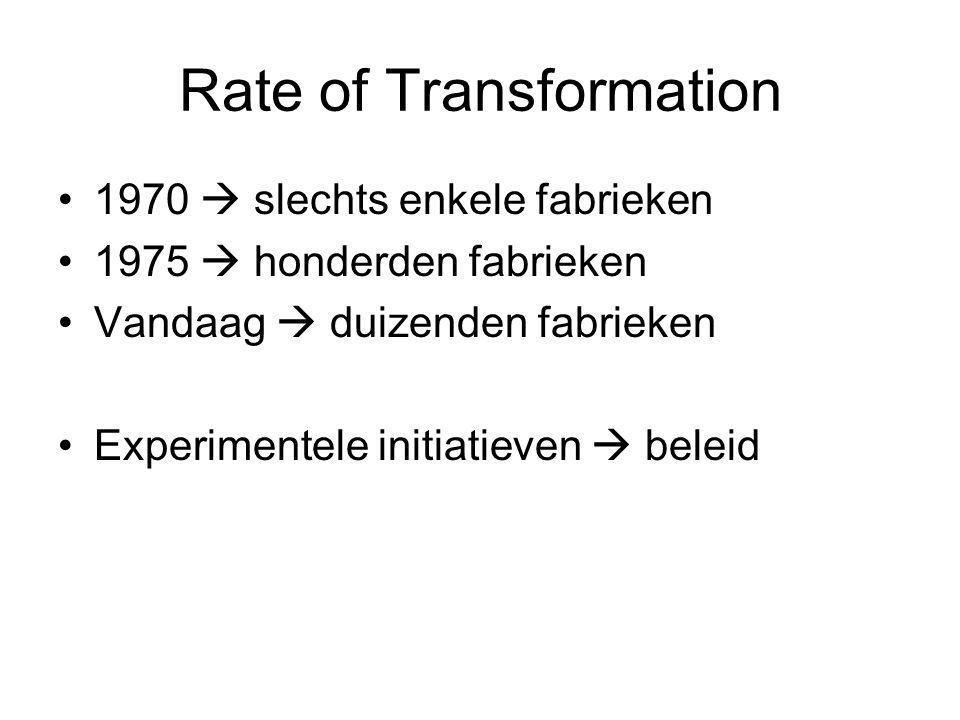 Rate of Transformation 1970  slechts enkele fabrieken 1975  honderden fabrieken Vandaag  duizenden fabrieken Experimentele initiatieven  beleid