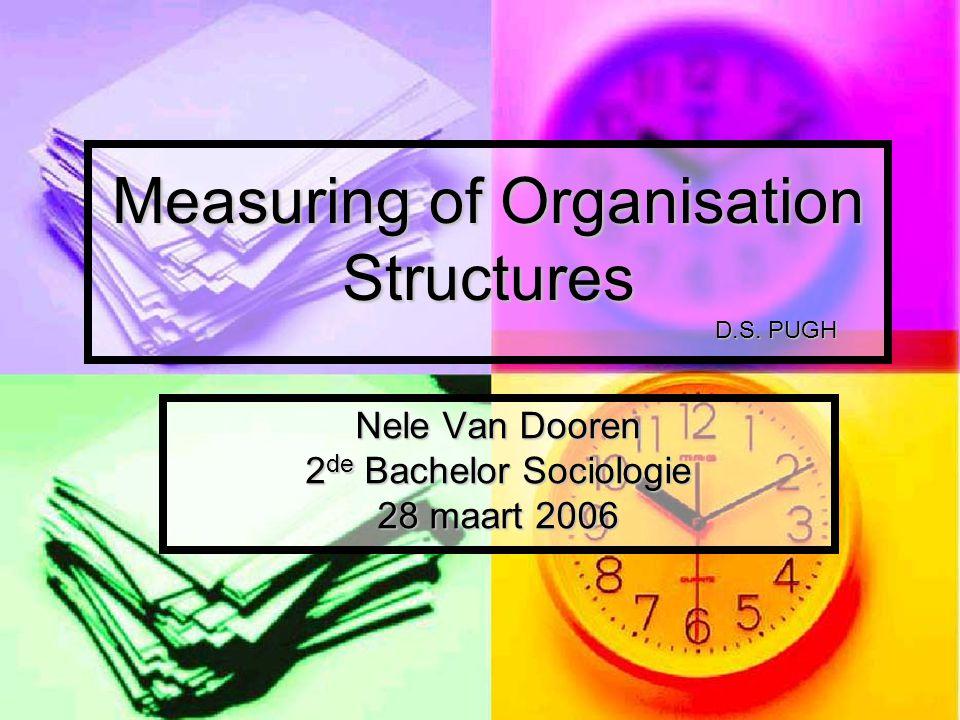 4 vragen als rode draad Voldoen aan organisatiestructuur.
