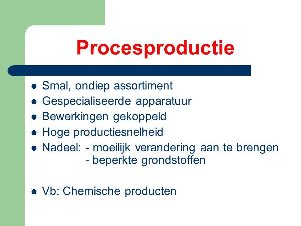 Procesproductie Smal, ondiep assortiment Gespecialiseerde apparatuur Bewerkingen gekoppeld Hoge productiesnelheid Nadeel: - moeilijk verandering aan te brengen - beperkte grondstoffen Vb: Chemische producten