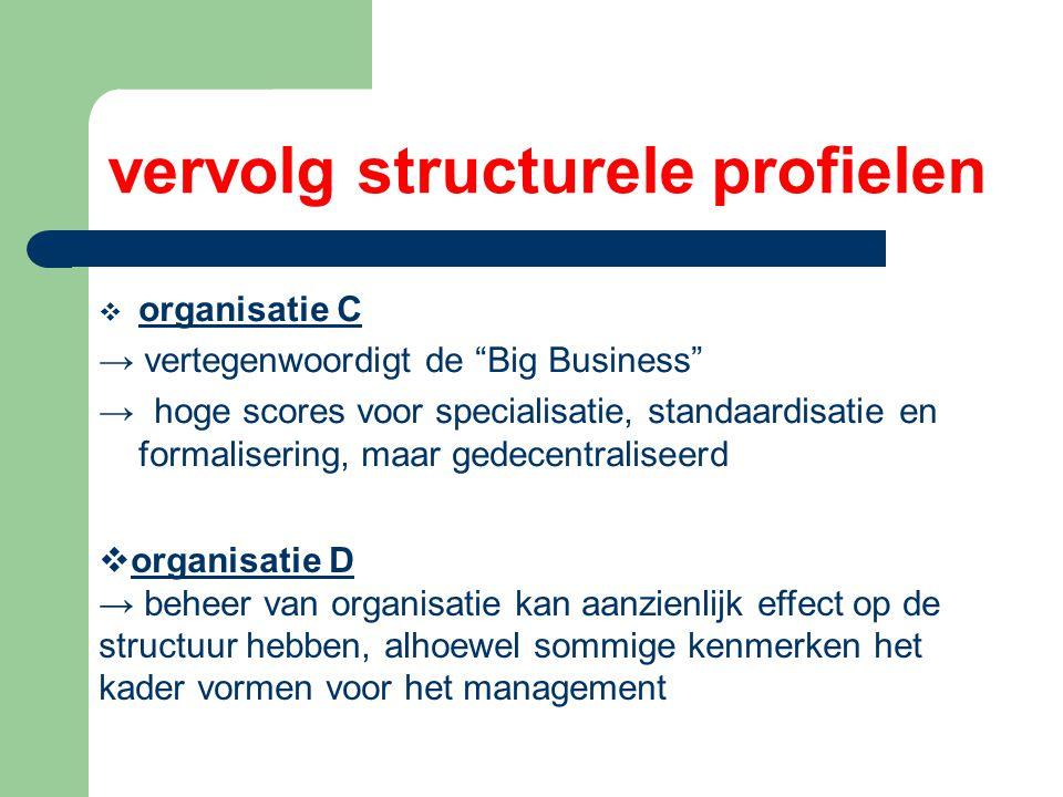 vervolg structurele profielen  organisatie C → vertegenwoordigt de Big Business → hoge scores voor specialisatie, standaardisatie en formalisering, maar gedecentraliseerd  organisatie D → beheer van organisatie kan aanzienlijk effect op de structuur hebben, alhoewel sommige kenmerken het kader vormen voor het management