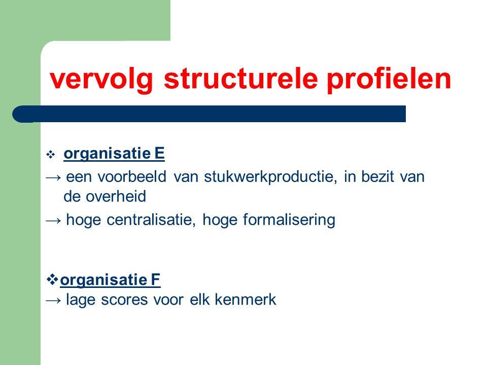 vervolg structurele profielen  organisatie E → een voorbeeld van stukwerkproductie, in bezit van de overheid → hoge centralisatie, hoge formalisering  organisatie F → lage scores voor elk kenmerk