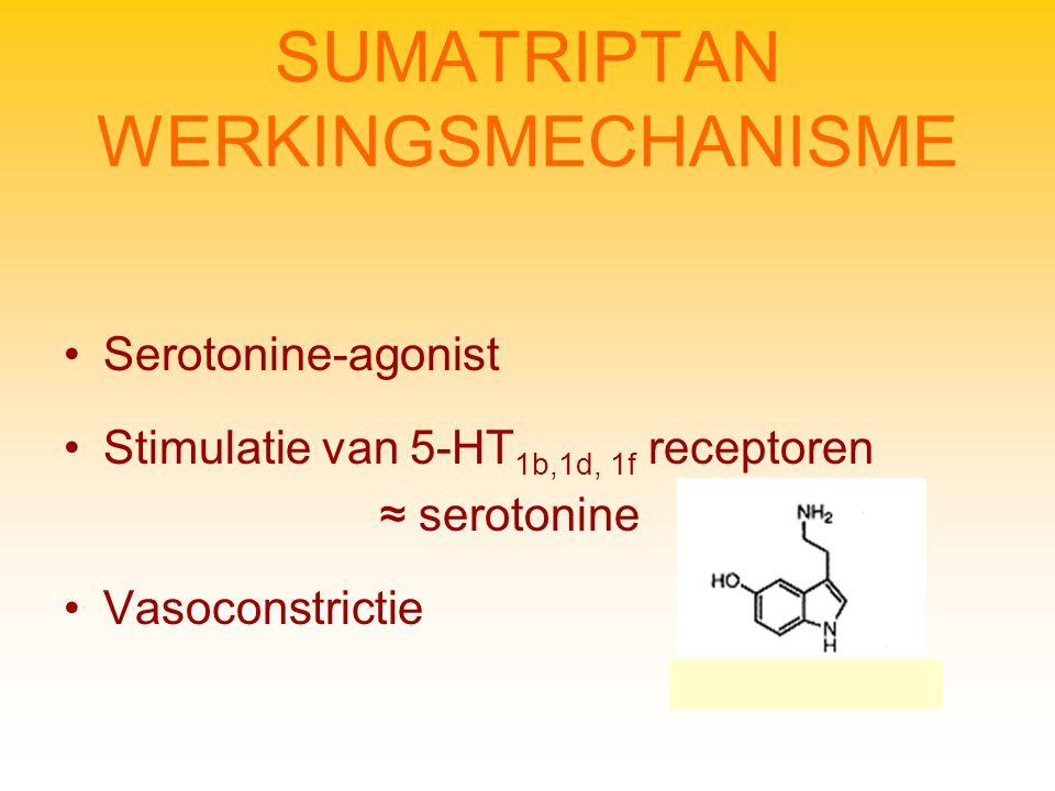 SUMATRIPTAN WERKINGSMECHANISME Serotonine-agonist Stimulatie van 5-HT 1b,1d, 1f receptoren ≈ serotonine Vasoconstrictie