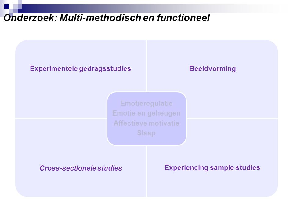Onderzoek: Multi-methodisch en functioneel Experimentele gedragsstudiesBeeldvorming Cross-sectionele studies Experiencing sample studies Emotieregulat