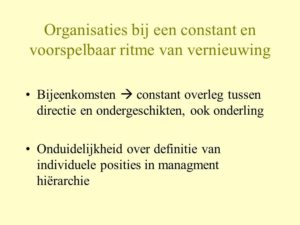 Organisaties bij een constant en voorspelbaar ritme van vernieuwing Bijeenkomsten  constant overleg tussen directie en ondergeschikten, ook onderling Onduidelijkheid over definitie van individuele posities in managment hiërarchie