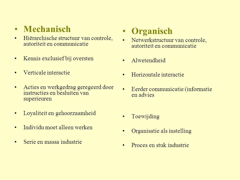 Mechanisch Hiërarchische structuur van controle, autoriteit en communicatie Kennis exclusief bij oversten Verticale interactie Acties en werkgedrag geregeerd door instructies en besluiten van superieuren Loyaliteit en gehoorzaamheid Individu moet alleen werken Serie en massa industrie Organisch Netwerkstructuur van controle, autoriteit en communicatie Alwetendheid Horizontale interactie Eerder communicatie (informatie en advies Toewijding Organisatie als instelling Proces en stuk industrie