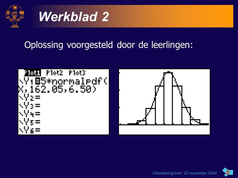 Uitwiskeling live! 20 november 2004 Werkblad 2 Oplossing voorgesteld door de leerlingen: