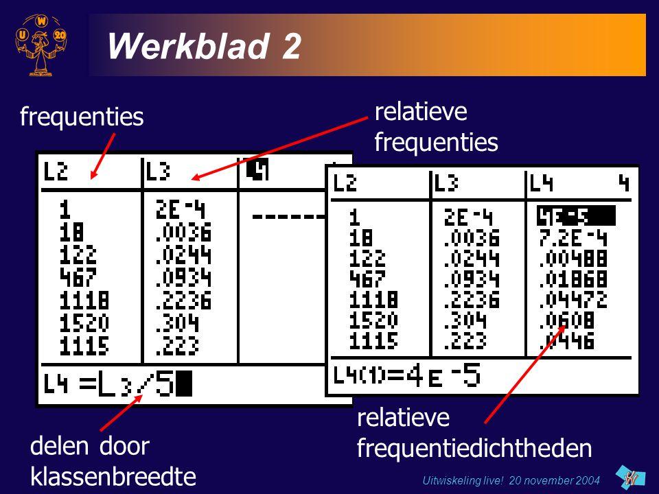 Uitwiskeling live! 20 november 2004 Werkblad 2 frequenties relatieve frequenties delen door klassenbreedte relatieve frequentiedichtheden