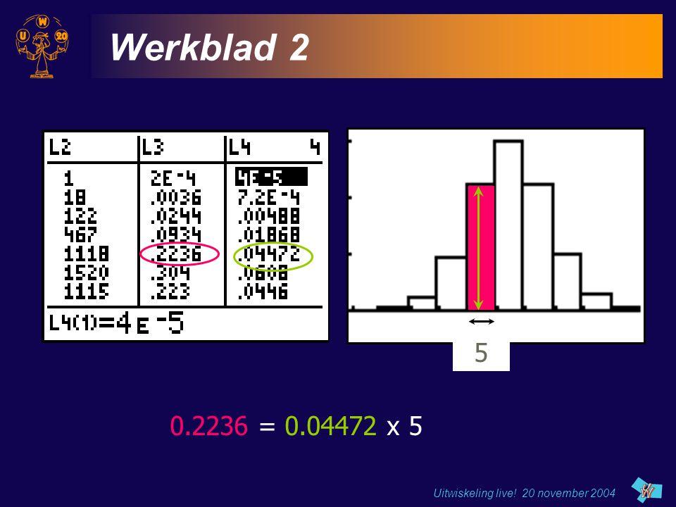 Uitwiskeling live! 20 november 2004 Werkblad 2 0.2236 = 0.04472 x 5 5