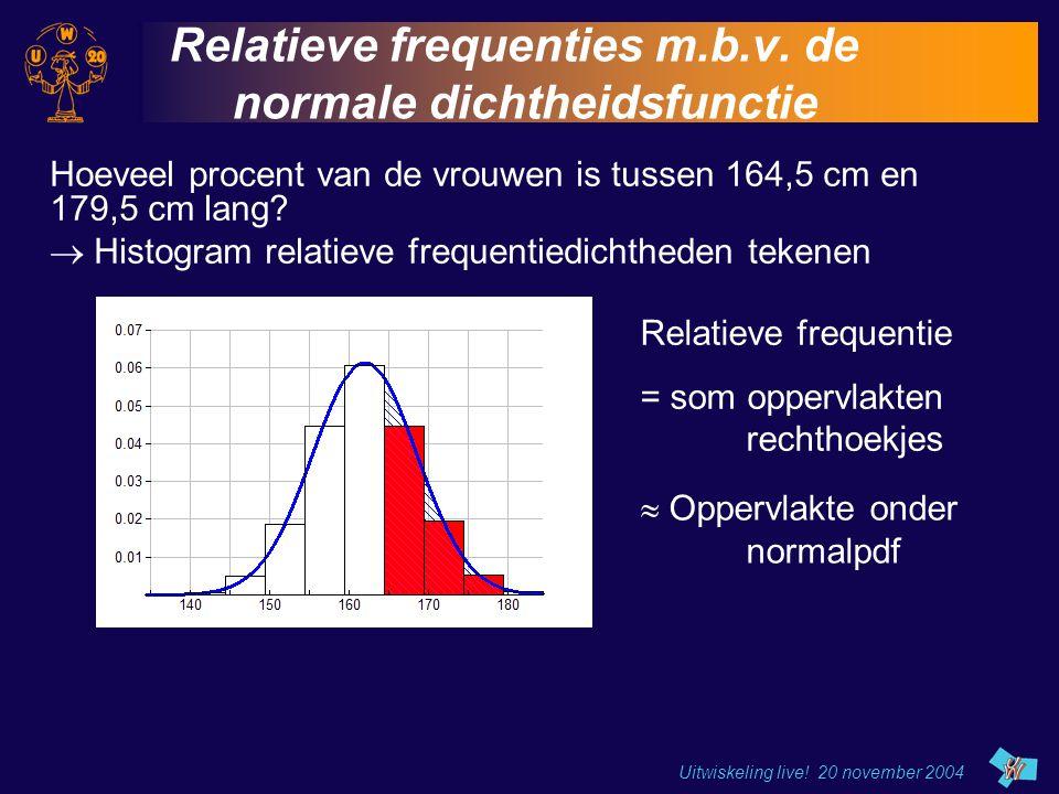 Uitwiskeling live! 20 november 2004 Relatieve frequenties m.b.v. de normale dichtheidsfunctie Hoeveel procent van de vrouwen is tussen 164,5 cm en 179