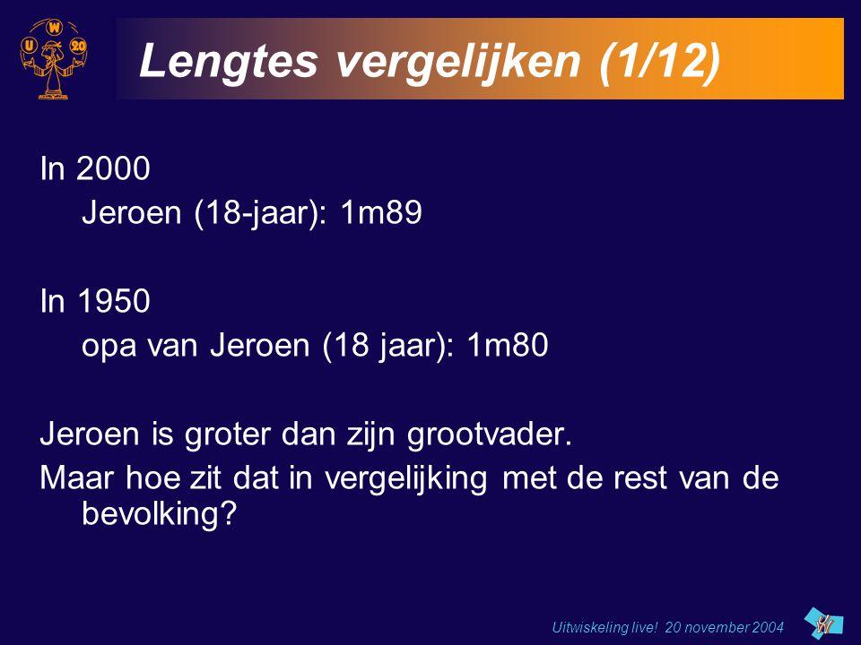 Uitwiskeling live! 20 november 2004 Lengtes vergelijken (1/12) In 2000 Jeroen (18-jaar): 1m89 In 1950 opa van Jeroen (18 jaar): 1m80 Jeroen is groter