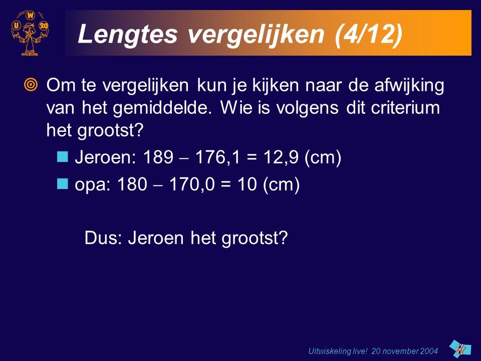 Uitwiskeling live! 20 november 2004 Lengtes vergelijken (4/12)  Om te vergelijken kun je kijken naar de afwijking van het gemiddelde. Wie is volgens