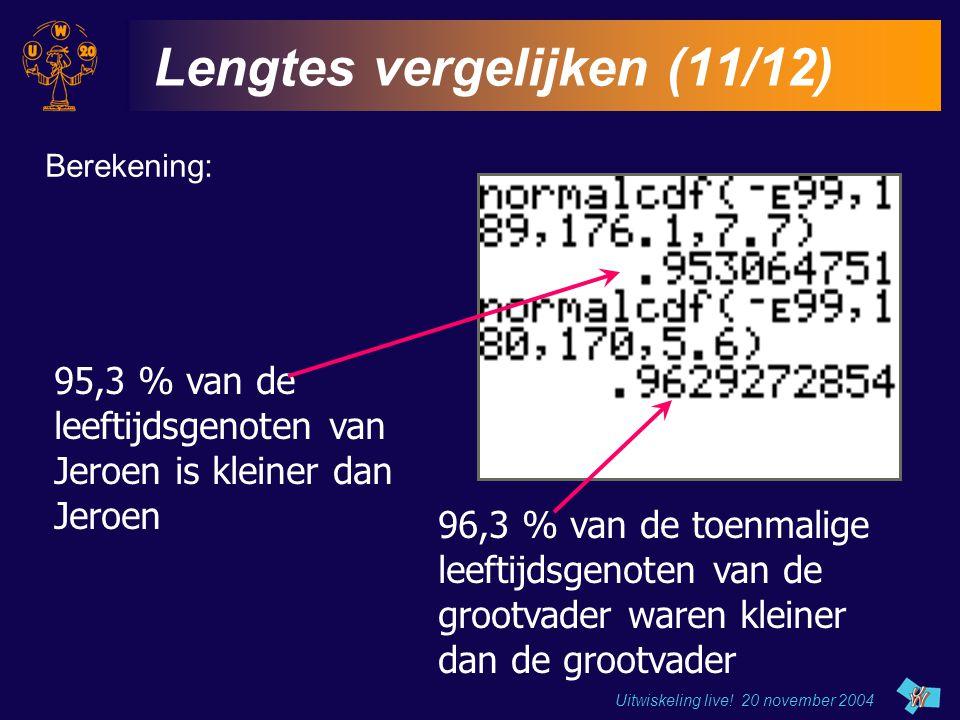 Uitwiskeling live! 20 november 2004 Lengtes vergelijken (11/12) Berekening: 95,3 % van de leeftijdsgenoten van Jeroen is kleiner dan Jeroen 96,3 % van