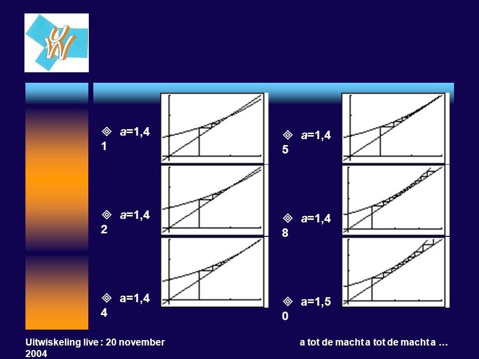 Uitwiskeling live : 20 november 2004 a tot de macht a tot de macht a …  a=1,4 5  a=1,4 8  a=1,5 0  a=1,4 1  a=1,4 2  a=1,4 4