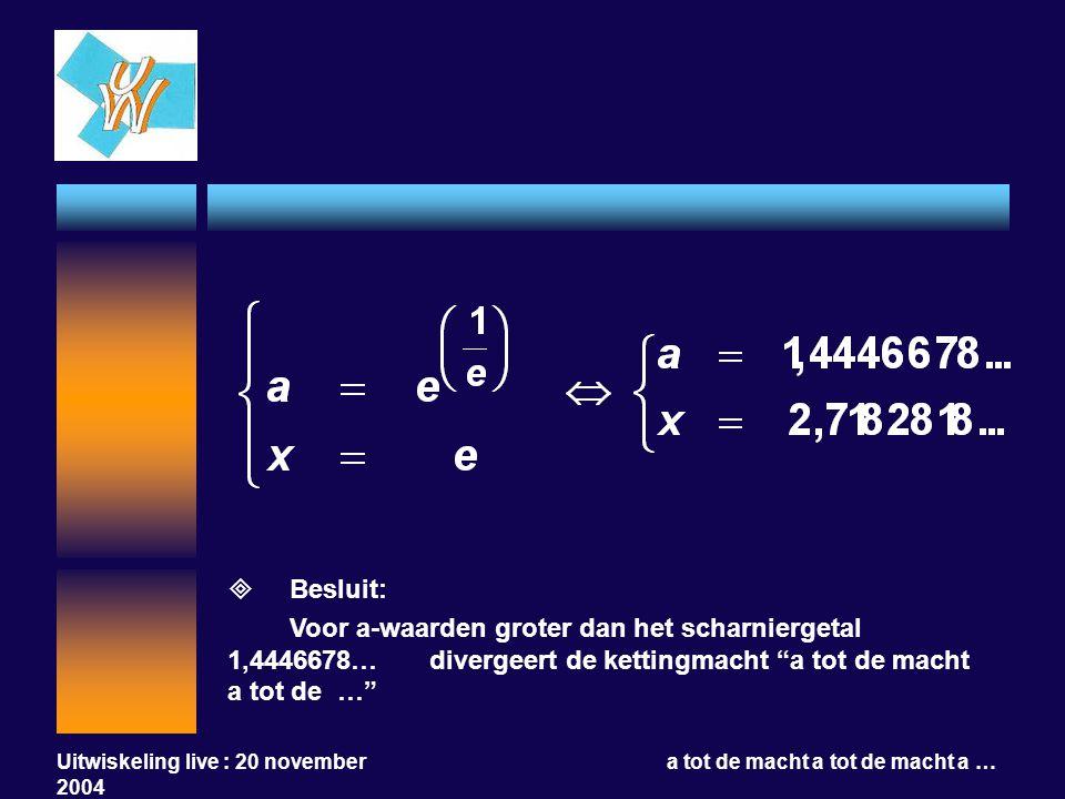 Uitwiskeling live : 20 november 2004 a tot de macht a tot de macht a …  Besluit: Voor a-waarden groter dan het scharniergetal 1,4446678… divergeert d