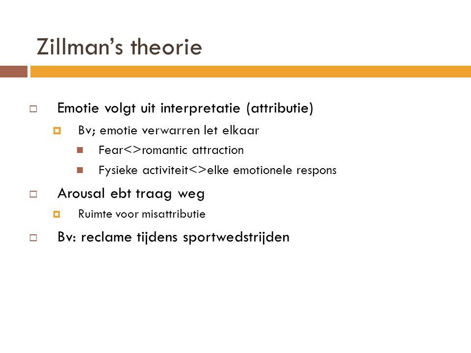Zillman's theorie  Emotie volgt uit interpretatie (attributie)  Bv; emotie verwarren let elkaar Fear<>romantic attraction Fysieke activiteit<>elke e