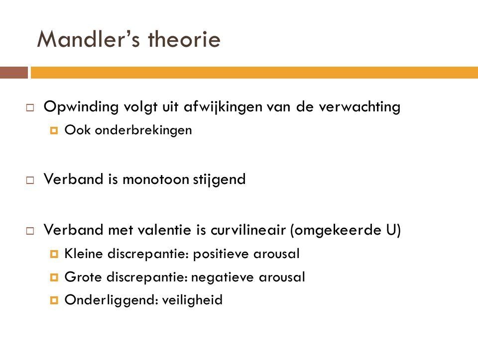Mandler's theorie  Opwinding volgt uit afwijkingen van de verwachting  Ook onderbrekingen  Verband is monotoon stijgend  Verband met valentie is c