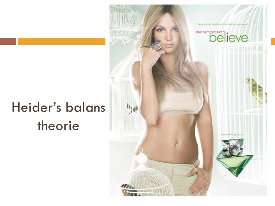 Heider's balans theorie