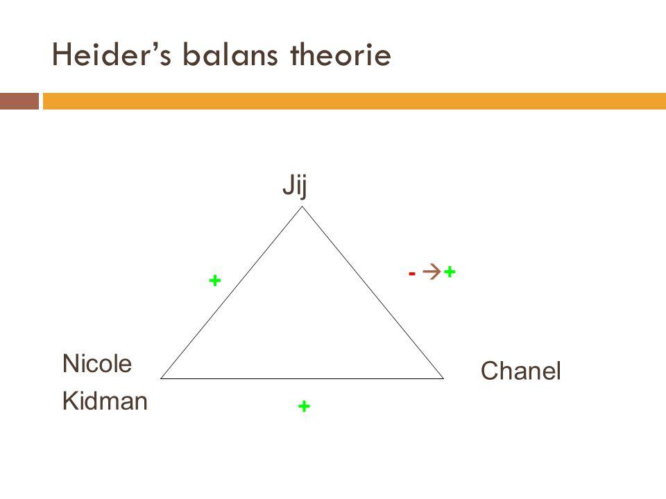 Heider's balans theorie Chanel Jij Nicole Kidman + + - +- +