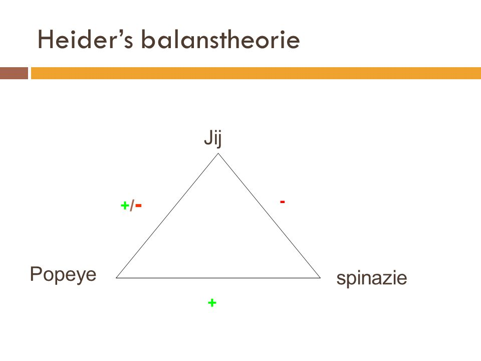 Heider's balanstheorie spinazie Jij Popeye + - +/-+/-