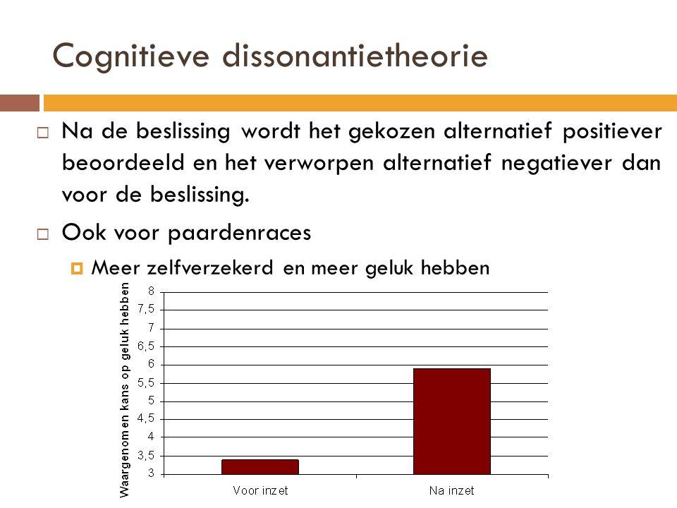 Cognitieve dissonantietheorie  Na de beslissing wordt het gekozen alternatief positiever beoordeeld en het verworpen alternatief negatiever dan voor