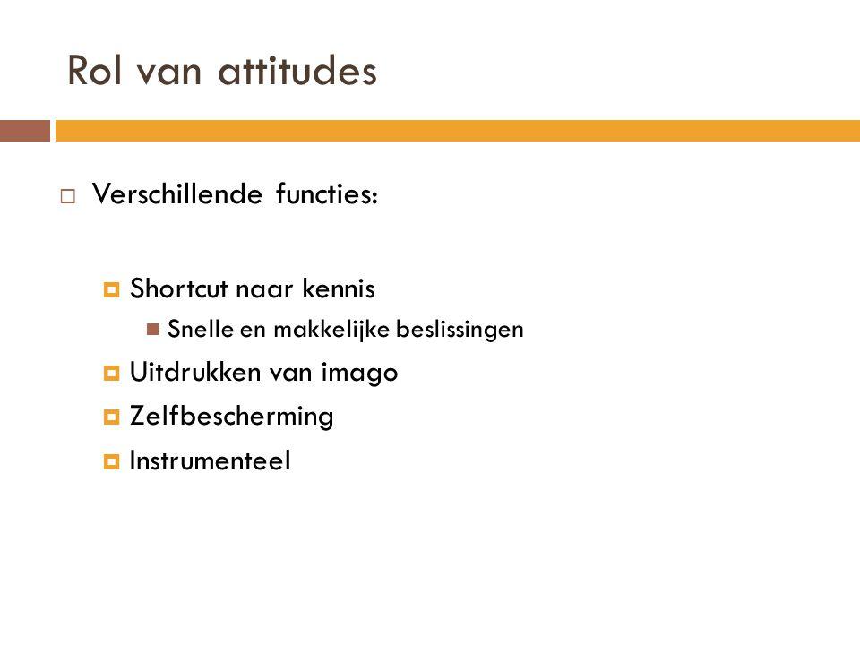 Rol van attitudes  Verschillende functies:  Shortcut naar kennis Snelle en makkelijke beslissingen  Uitdrukken van imago  Zelfbescherming  Instru