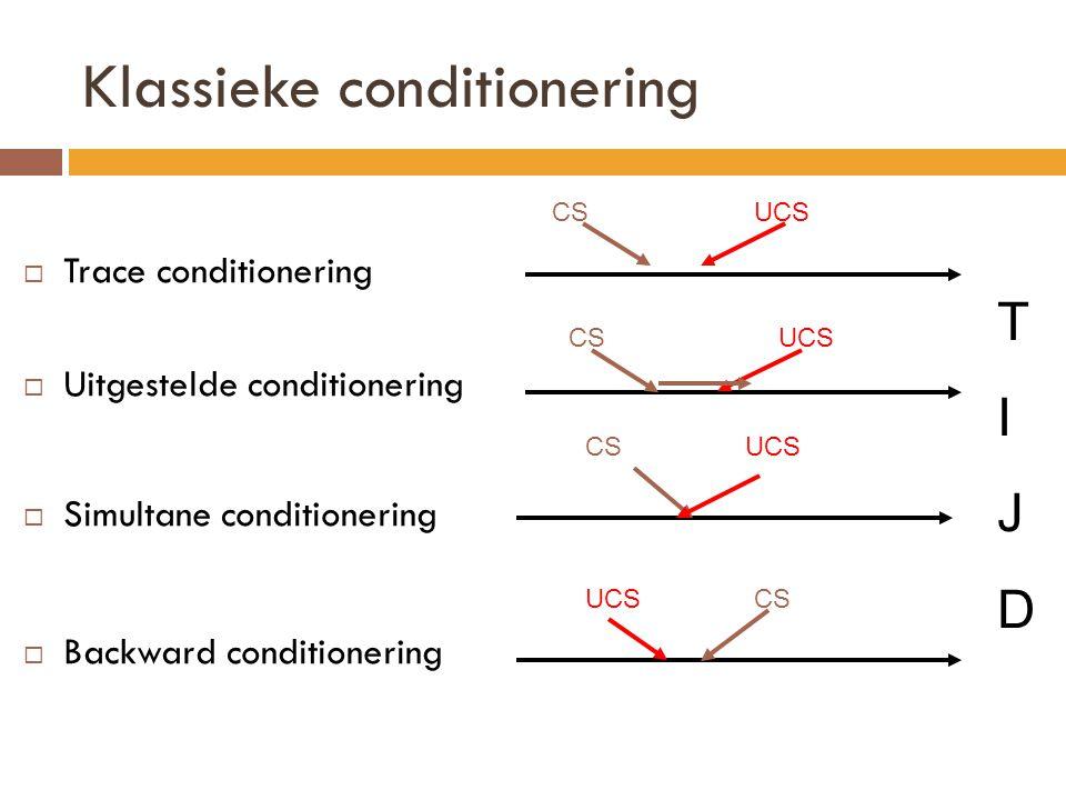 Klassieke conditionering  Trace conditionering  Uitgestelde conditionering  Simultane conditionering  Backward conditionering CS UCS TIJDTIJD