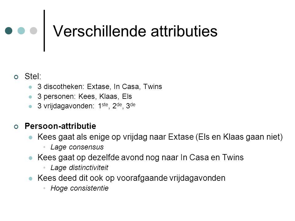 Verschillende attributies Stel: 3 discotheken: Extase, In Casa, Twins 3 personen: Kees, Klaas, Els 3 vrijdagavonden: 1 ste, 2 de, 3 de Persoon-attribu