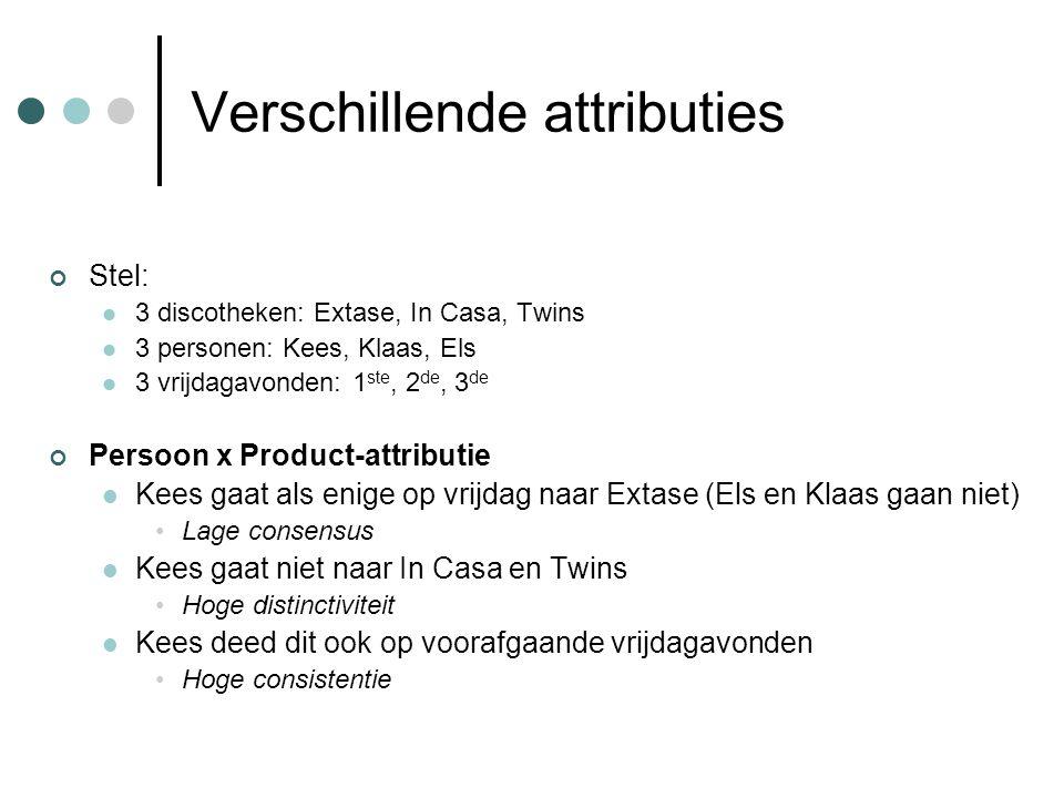 Verschillende attributies Stel: 3 discotheken: Extase, In Casa, Twins 3 personen: Kees, Klaas, Els 3 vrijdagavonden: 1 ste, 2 de, 3 de Persoon x Produ