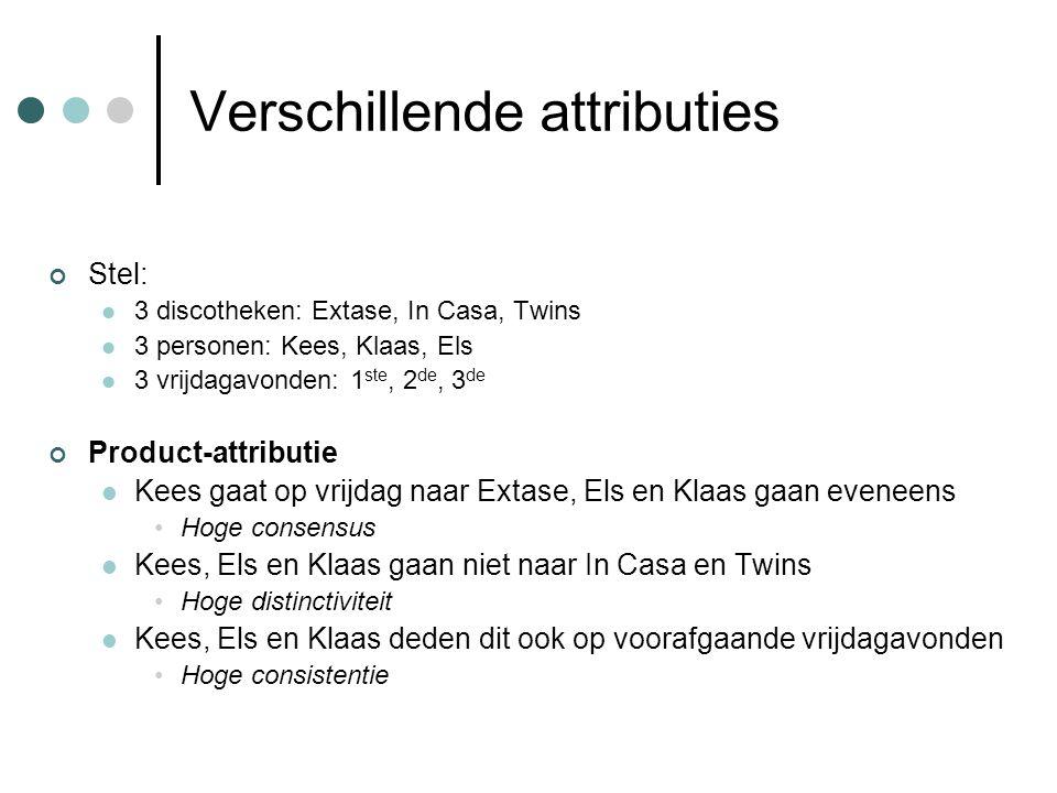Verschillende attributies Stel: 3 discotheken: Extase, In Casa, Twins 3 personen: Kees, Klaas, Els 3 vrijdagavonden: 1 ste, 2 de, 3 de Product-attribu