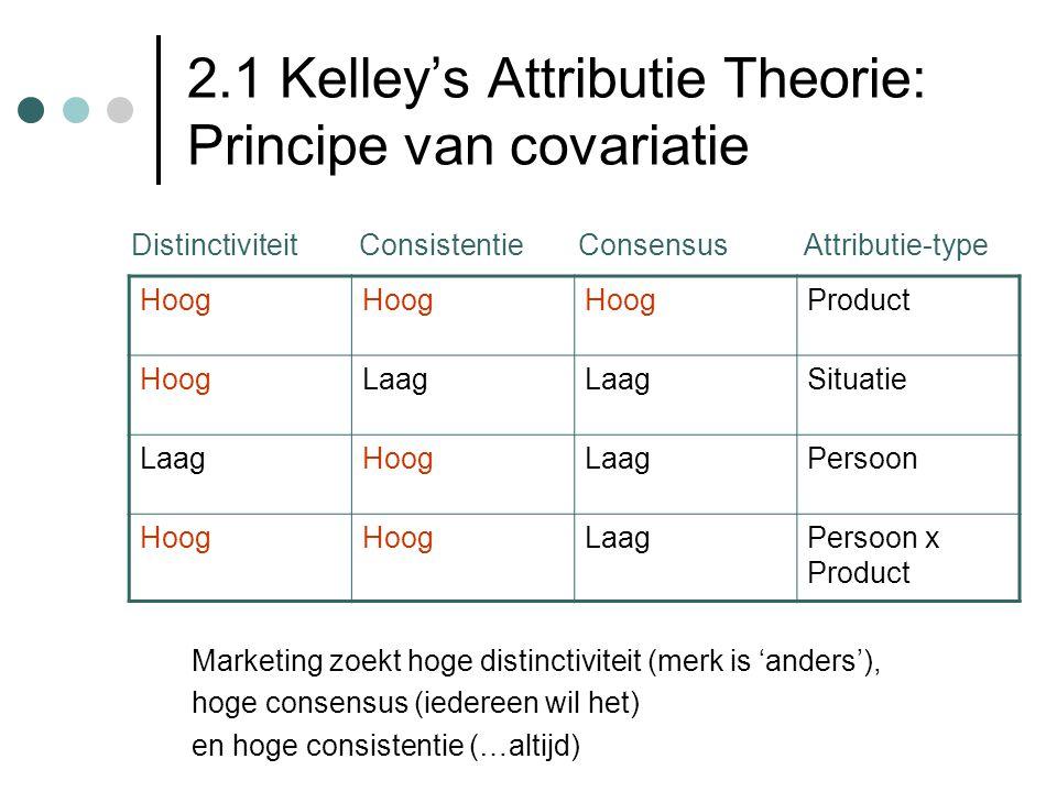 2.1 Kelley's Attributie Theorie: Principe van covariatie Marketing zoekt hoge distinctiviteit (merk is 'anders'), hoge consensus (iedereen wil het) en hoge consistentie (…altijd) Hoog Product HoogLaag Situatie LaagHoogLaagPersoon Hoog LaagPersoon x Product Distinctiviteit Consistentie Consensus Attributie-type
