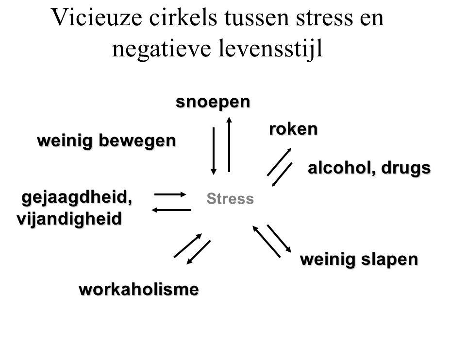 workaholisme weinig slapen Stress snoepen Vicieuze cirkels tussen stress en negatieve levensstijl weinig bewegen weinig bewegen roken alcohol, drugs g