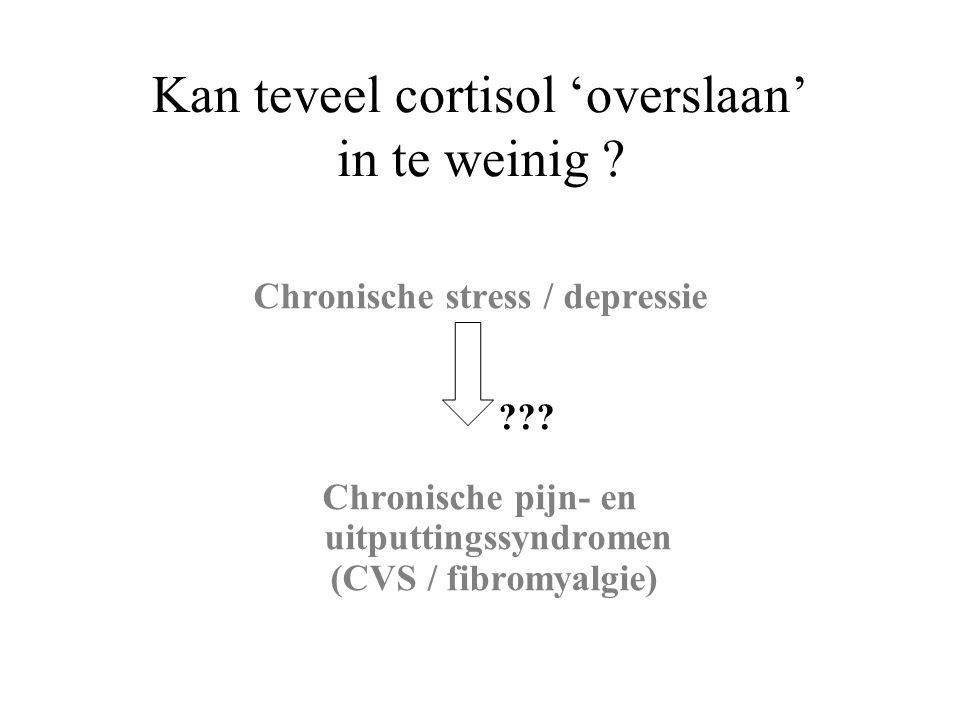 Kan teveel cortisol 'overslaan' in te weinig ? Chronische stress / depressie ??? Chronische pijn- en uitputtingssyndromen (CVS / fibromyalgie)