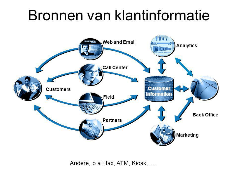 Bronnen van klantinformatie Customers CustomerInformation Back Office Partners Web and Email Field Call Center Marketing Analytics Andere, o.a.: fax, ATM, Kiosk, …