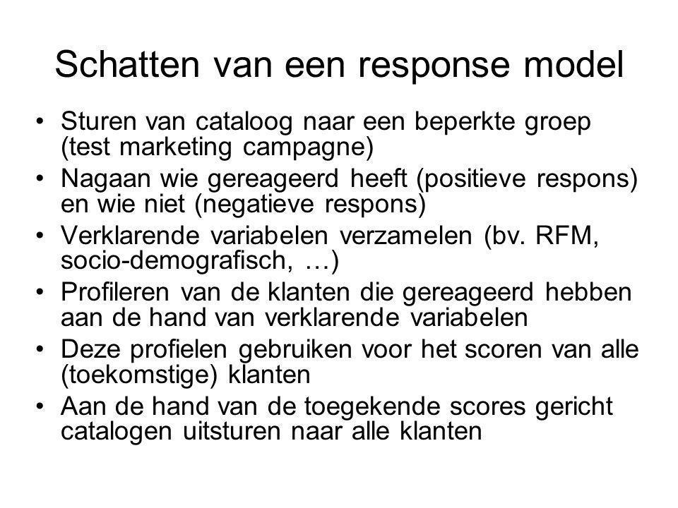 Schatten van een response model Sturen van cataloog naar een beperkte groep (test marketing campagne) Nagaan wie gereageerd heeft (positieve respons) en wie niet (negatieve respons) Verklarende variabelen verzamelen (bv.