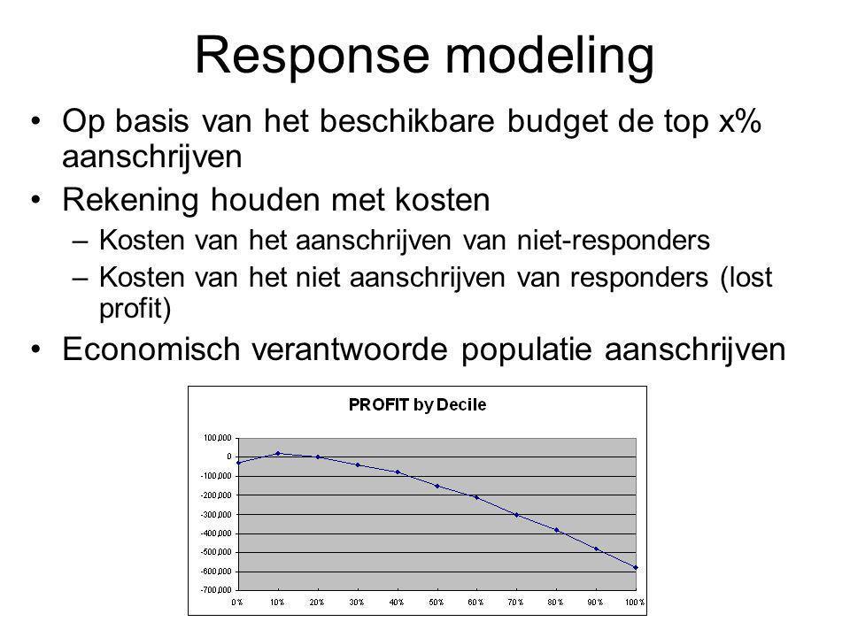 Response modeling Op basis van het beschikbare budget de top x% aanschrijven Rekening houden met kosten –Kosten van het aanschrijven van niet-responders –Kosten van het niet aanschrijven van responders (lost profit) Economisch verantwoorde populatie aanschrijven