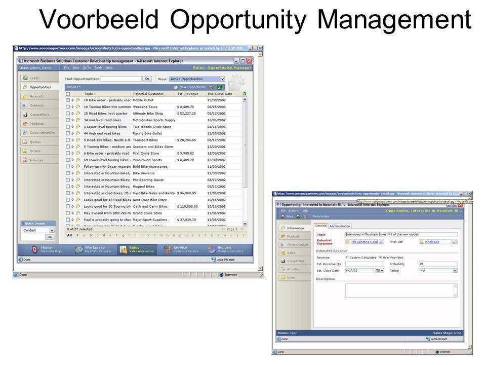 Voorbeeld Opportunity Management