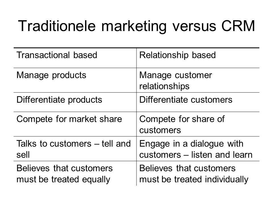 Traditionele marketing versus CRM Transactional basedRelationship based Manage productsManage customer relationships Differentiate productsDifferentia