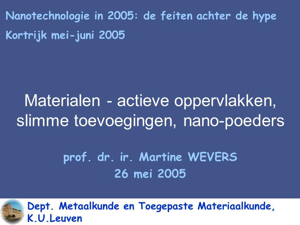 Bulk nanokristallijne vaste stoffen Verdichting van het nanokristallijn poeder –Heet persen, heet isostatisch persen, extrusie, koud isostatisch persen, … (Rx!) –Compacteren door schokgolven; hoge vervormingssnelheden –Hoge druk torsie (hpt) –Plasma sinteren –Sinteren door electrische stroompulsen –Microgolf sinteren Sterke plastische vervorming –equal channel angular processing (ecap); ecae (… extrusie), ecad (… drawing) … SPS Nanogestructureerd ZrO 2 -TiC 0.5 N 0.5 (60/40) composiet hardheid HV 10 14 GPa, taaiheid > 9 MPa.m 1/2 en buigsterkte > 1 GPa