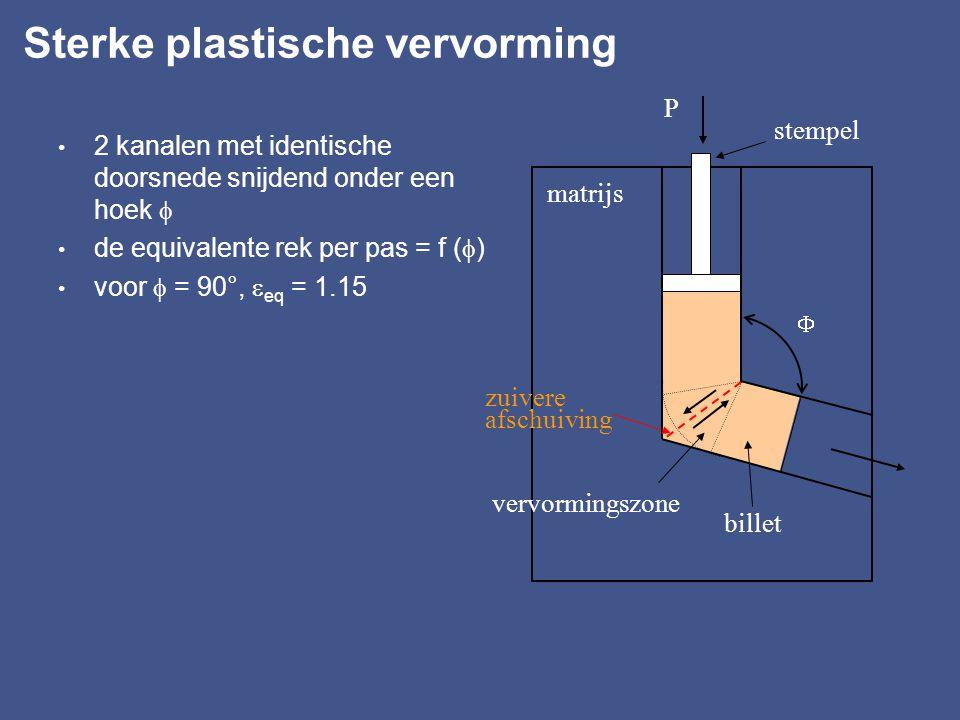 Bulk nanokristallijne vaste stoffen Verdichting van het nanokristallijn poeder –Heet persen, heet isostatisch persen, extrusie, koud isostatisch perse
