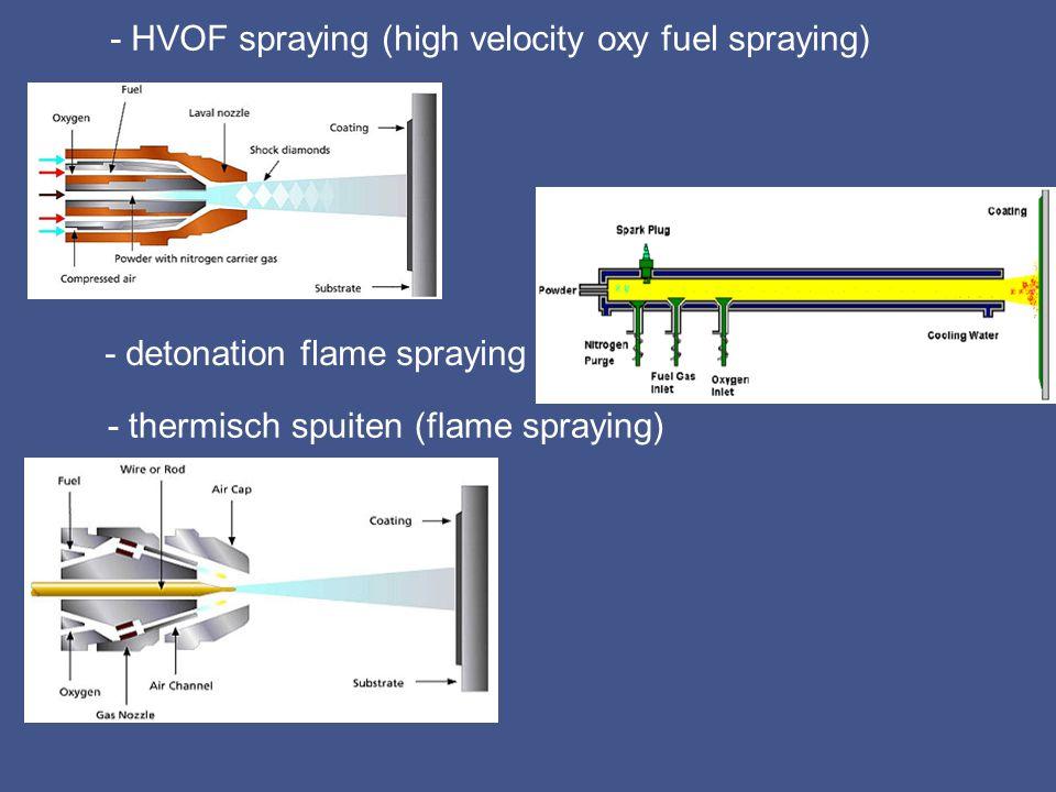 Nanokristallijne deklagen Gemodificeerd cvd of pvd: –v.b. ionenbundel geassisteerde depositie (ion beam assisted deposition) Thermisch gesproeide dekl