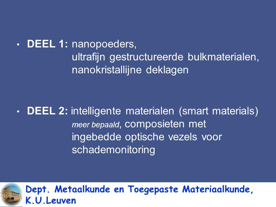 Materialen - actieve oppervlakken, slimme toevoegingen, nano-poeders prof.