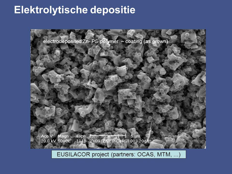 Elektrolytische depositie X-Ray view multilayer coating Co-Cu