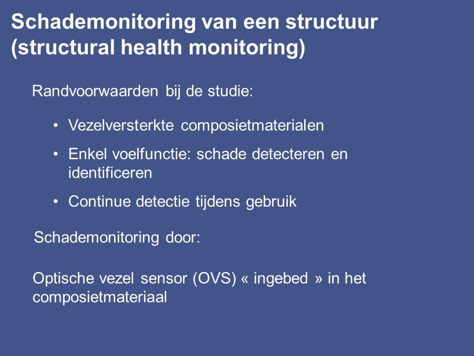 Belangrijkste nadelen moet sensor isoleren van ongewenste parameters beschikbaarheid van optische bronnen kost en beschikbaarheid van randapparatuur s