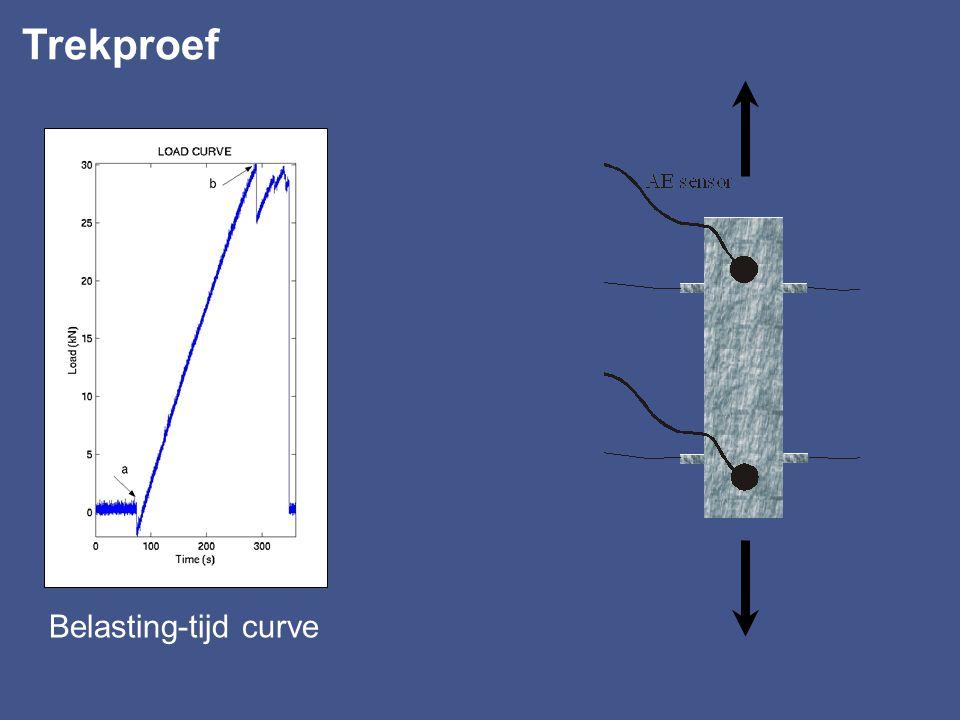 Composietmateriaal met multimode OV Vicotex carbon/epoxy prepreg, Specimen size 150 mm x 25 mm x 1.2 mm