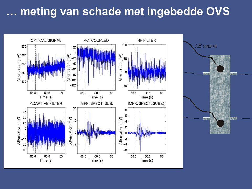 Akoestische emissie meting van schade met PZT sensor - STFT -