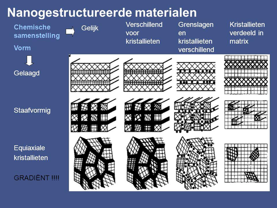 Technieken om nano (kristallijne) deeltjes en nanobuisjes te synthetiseren damp –physical vapor deposition (pvd): fysische depositie uit de dampfase –