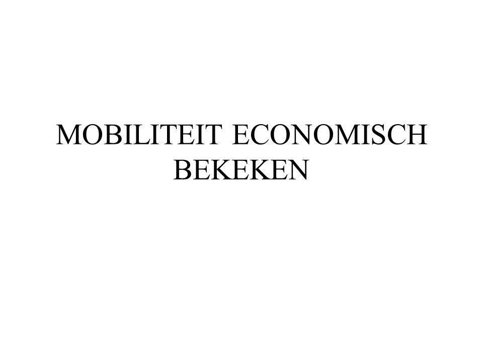 Conceptueel model verkeersmarkt (5) Welvaartseffecten van optimale prijszetting: Automobilisten: weggeprijsde: - E 3 E 1 M overblijvende: - P 3 E 3 M P 1 Overheid: verlies van belastinginkomsten op weggeprijsd autoverkeer: - E 1 B J K hogere belasting op overblijvend verkeer: + P 3 E 3 K C Slachtoffers milieuverontreiniging en ongevallen: + G D M E 3 TOTAAL WELVAARTSEFFECT: + E 3 G E 1