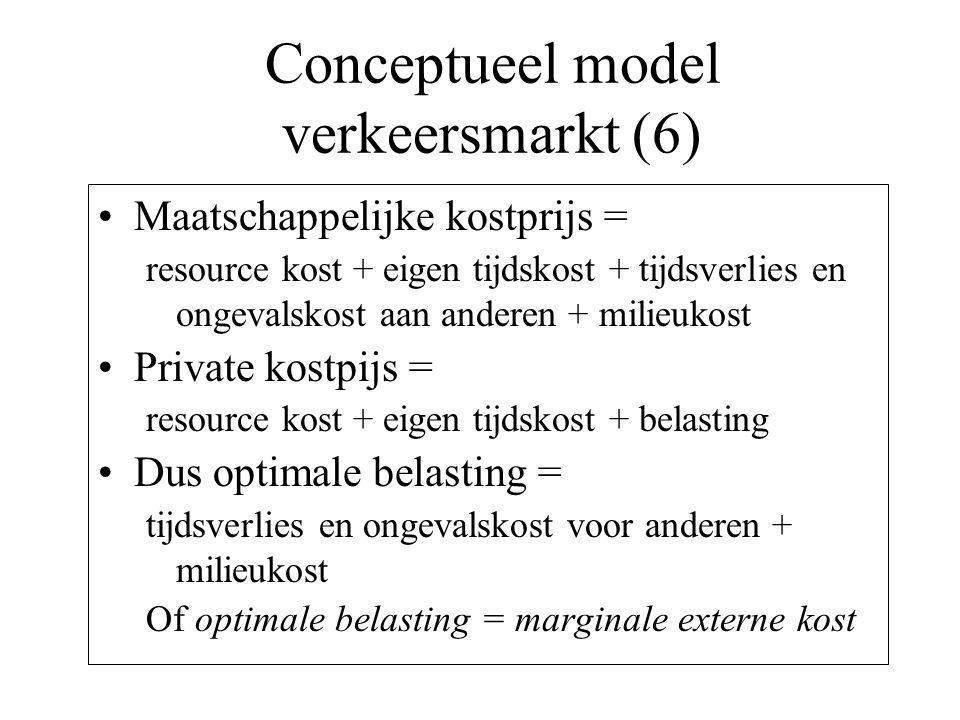 Conceptueel model verkeersmarkt (6) Maatschappelijke kostprijs = resource kost + eigen tijdskost + tijdsverlies en ongevalskost aan anderen + milieukost Private kostpijs = resource kost + eigen tijdskost + belasting Dus optimale belasting = tijdsverlies en ongevalskost voor anderen + milieukost Of optimale belasting = marginale externe kost