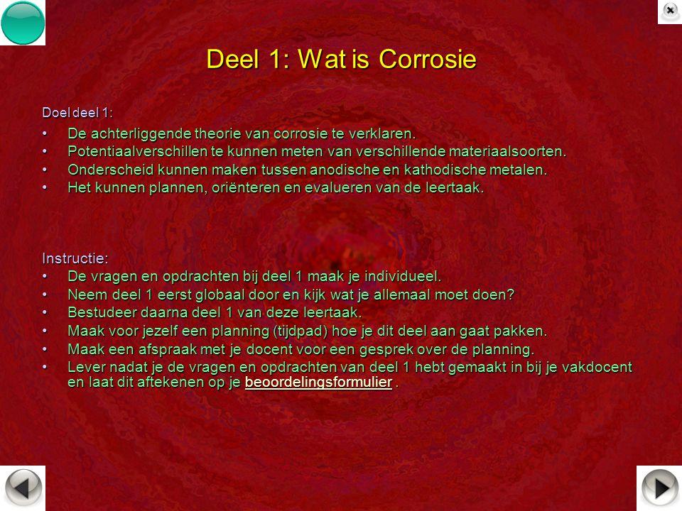 Deel 1: Wat is Corrosie Doel deel 1: De achterliggende theorie van corrosie te verklaren.De achterliggende theorie van corrosie te verklaren. Potentia
