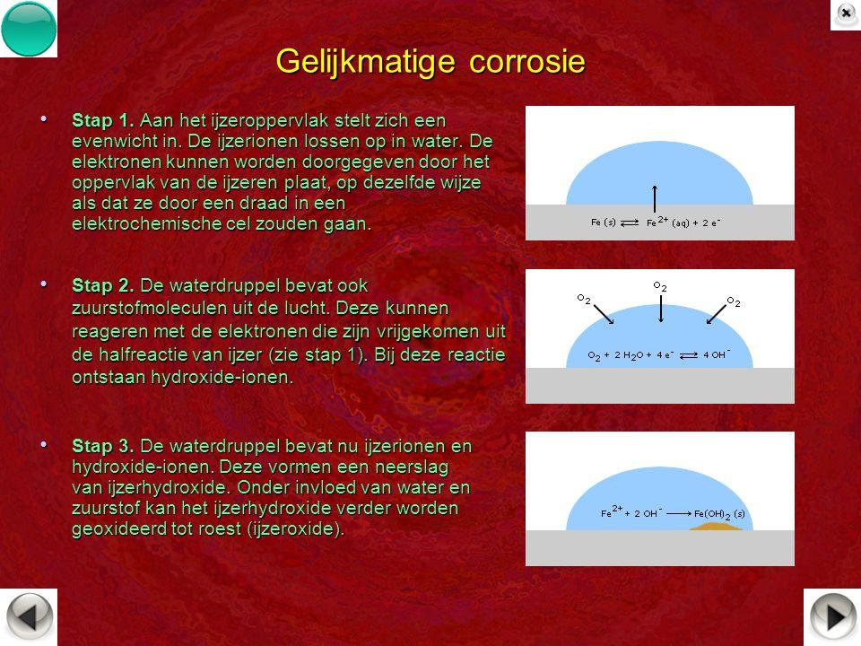 Stap 1. Aan het ijzeroppervlak stelt zich een evenwicht in. De ijzerionen lossen op in water. De elektronen kunnen worden doorgegeven door het oppervl